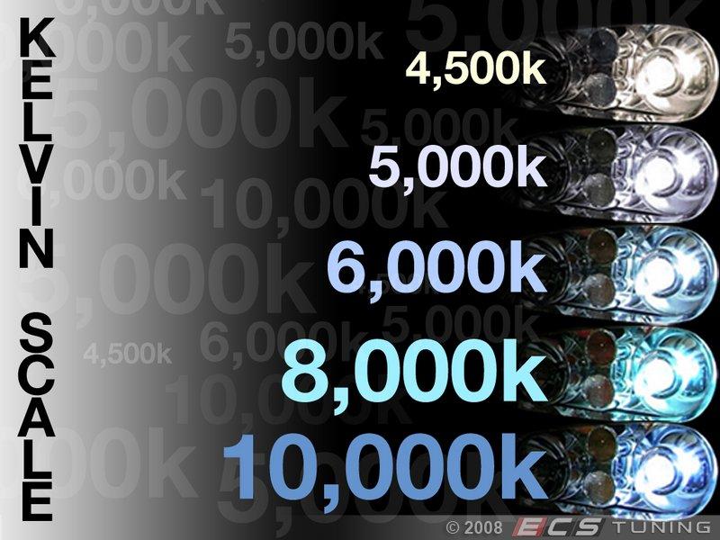 Halogen Vs 6000k
