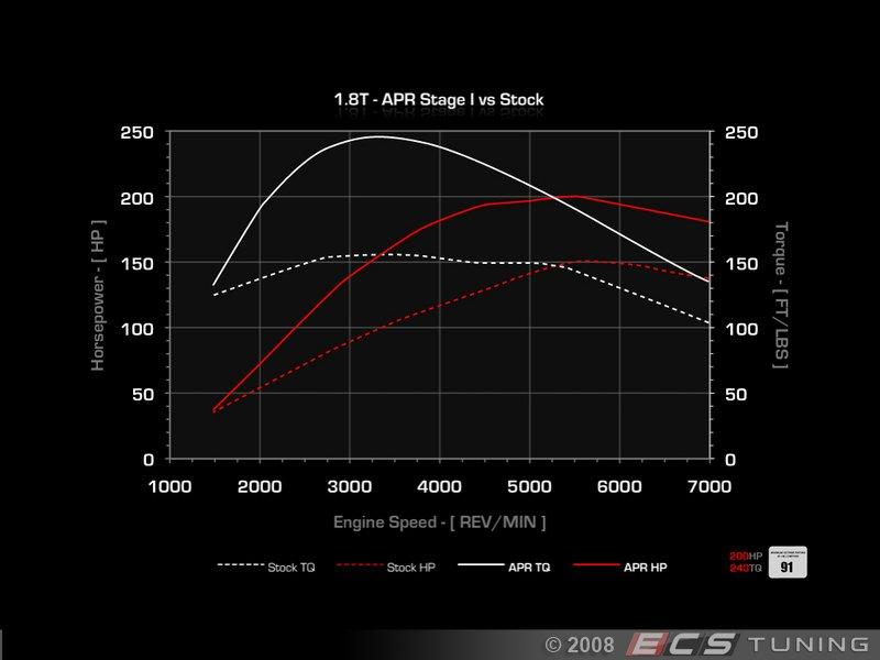 [GJFJ_338]  TheSamba.com :: Vanagon - View topic - 2003 1.8T conversion | Vw Bus Engine Diagram With Wheelie Bar |  | The Samba
